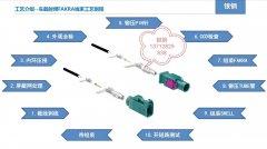 银钢FAKRA连接器自动剥皮压接机介绍