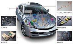汽车可靠线束的设计流程